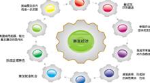 """【特色服务】上海慧锐留学驿站活用""""SWOT""""分析"""